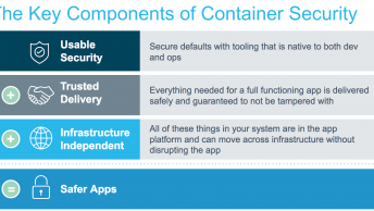 docker_security